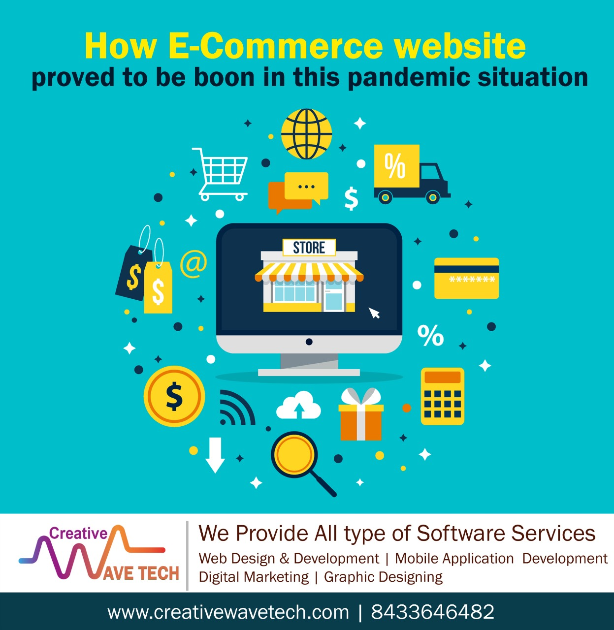 E-commerce Website in Mumbai